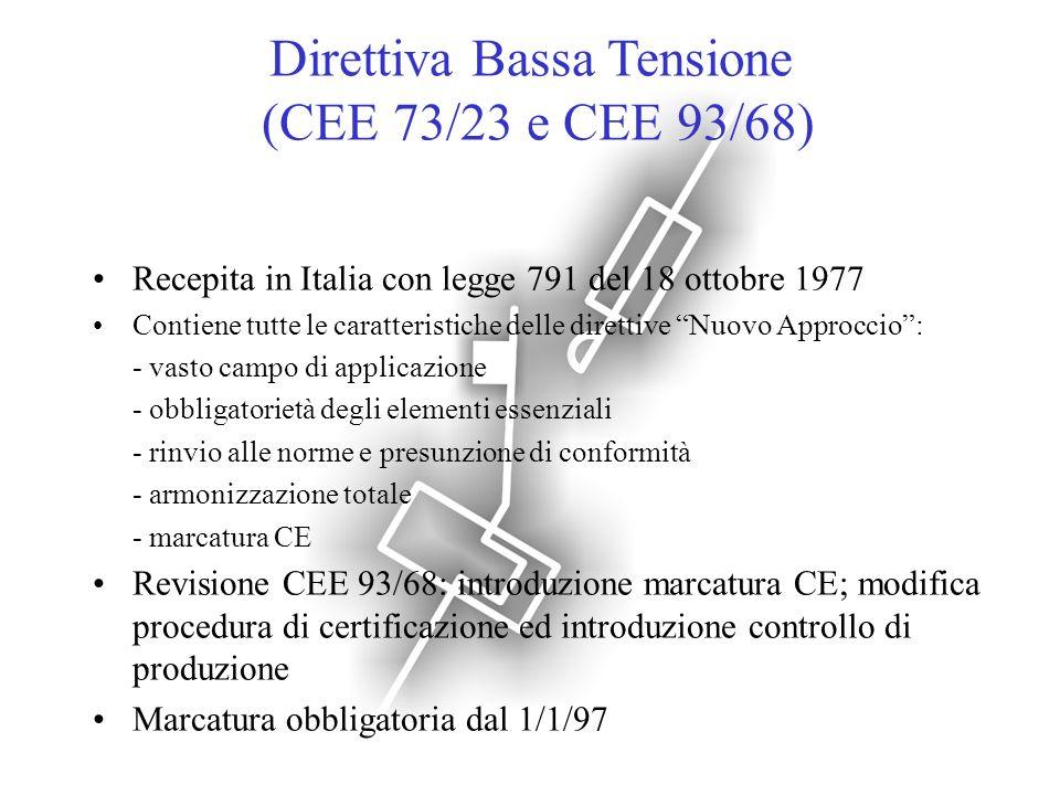 Direttiva Bassa Tensione (CEE 73/23 e CEE 93/68)