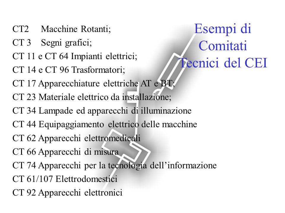 Esempi di Comitati Tecnici del CEI
