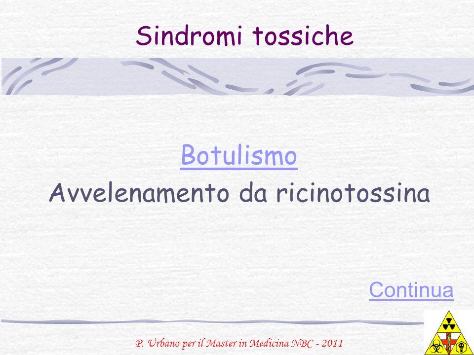 Botulismo Avvelenamento da ricinotossina