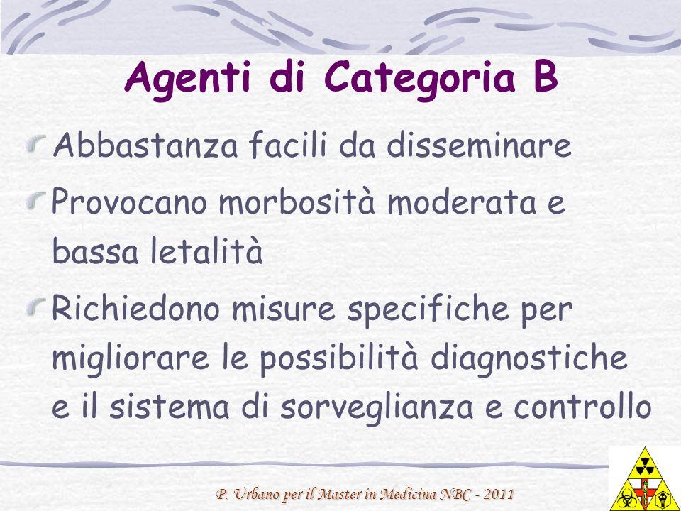 Agenti di Categoria B Abbastanza facili da disseminare