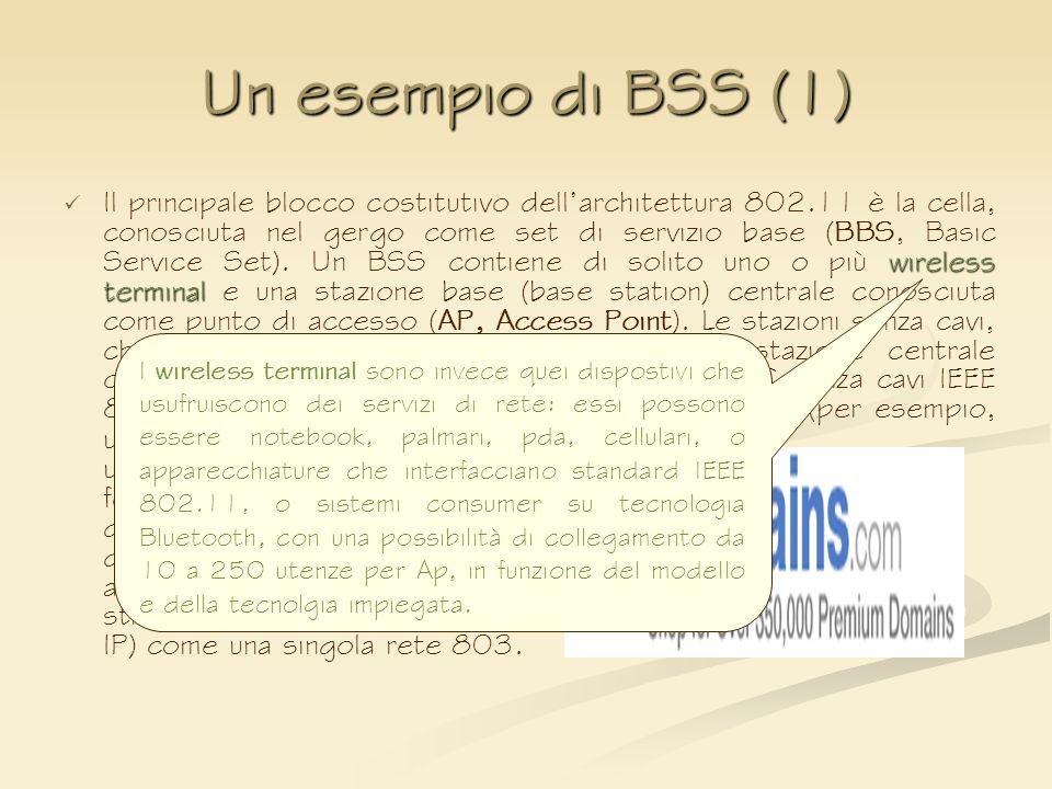 Un esempio di BSS (1)