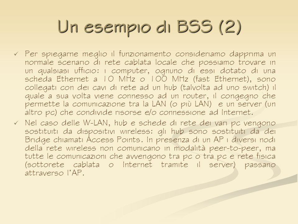 Un esempio di BSS (2)
