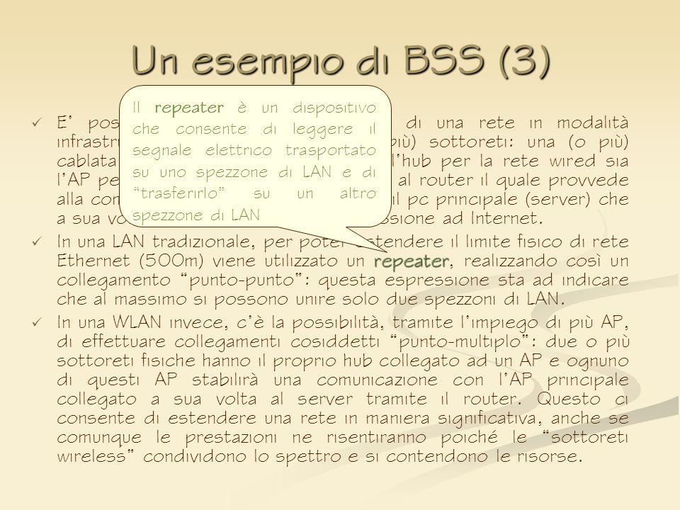 Un esempio di BSS (3)