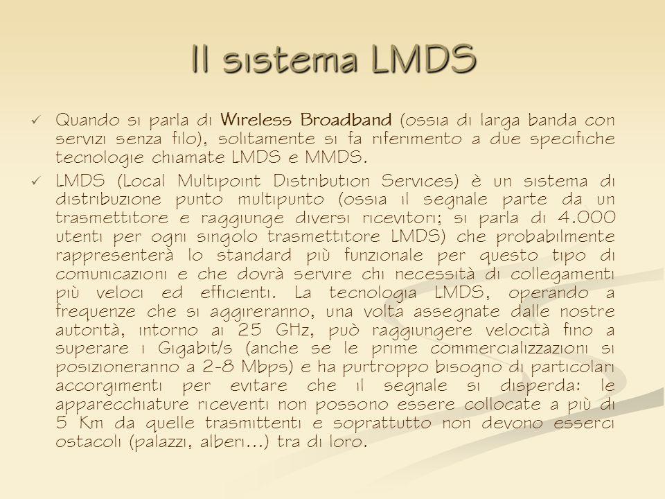 Il sistema LMDS