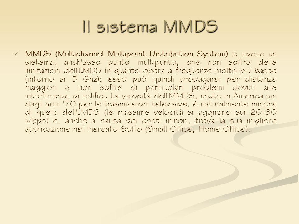 Il sistema MMDS