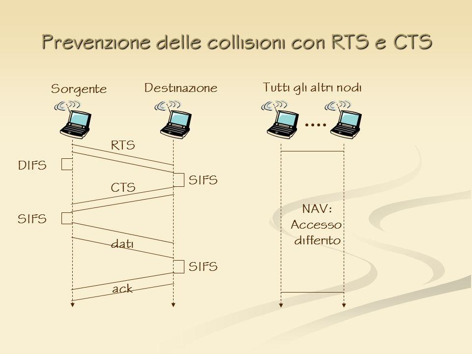 Prevenzione delle collisioni con RTS e CTS