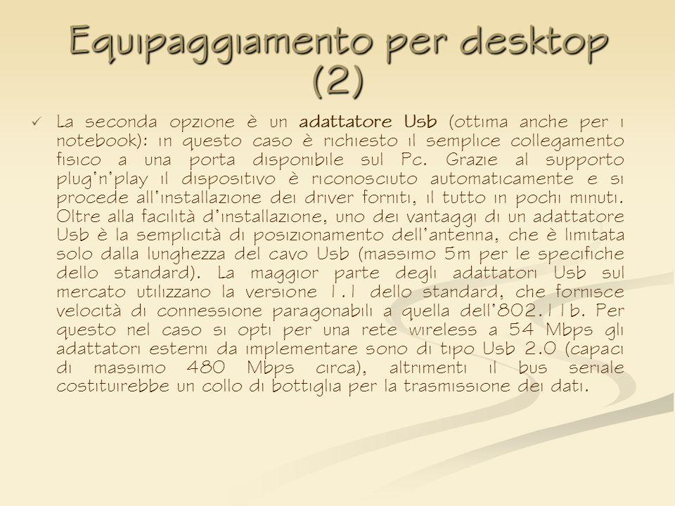 Equipaggiamento per desktop (2)