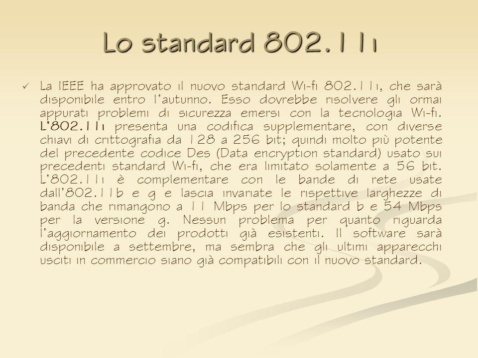 Lo standard 802.11i