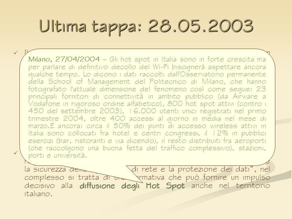 Ultima tappa: 28.05.2003