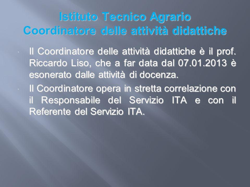Istituto Tecnico Agrario Coordinatore delle attività didattiche