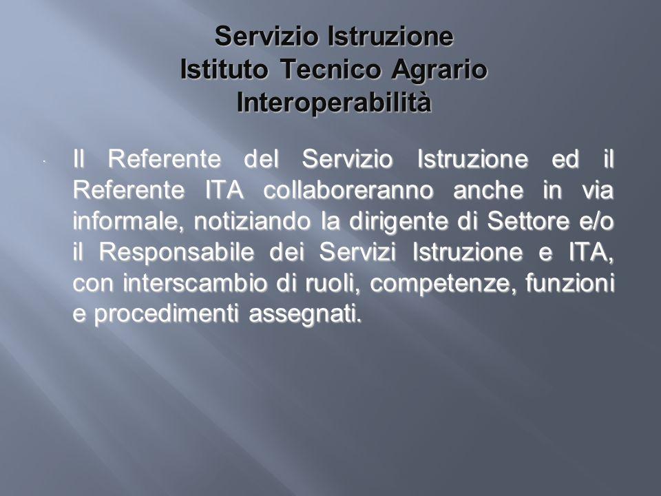 Servizio Istruzione Istituto Tecnico Agrario Interoperabilità