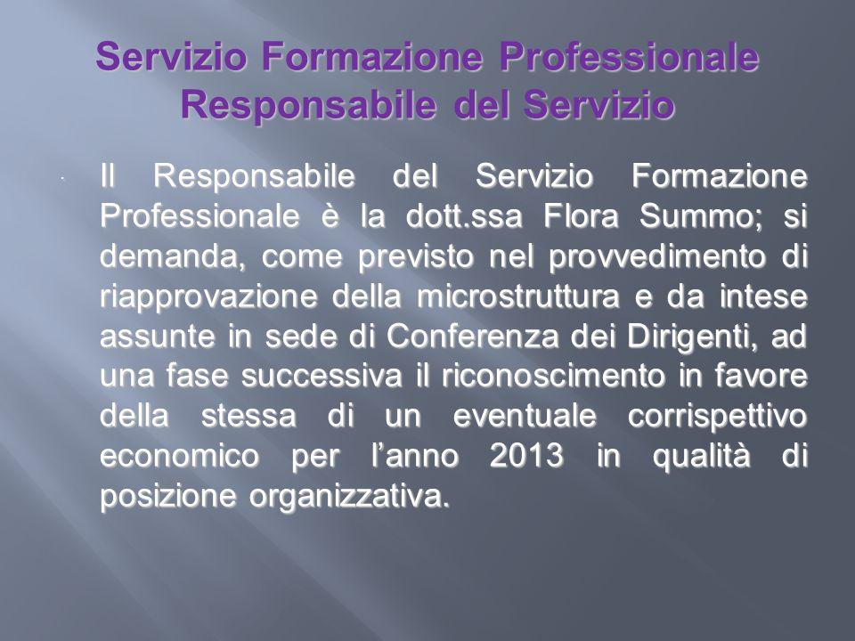 Servizio Formazione Professionale Responsabile del Servizio