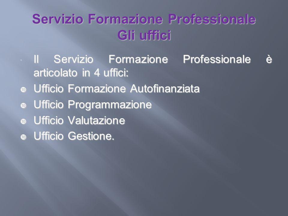 Servizio Formazione Professionale Gli uffici
