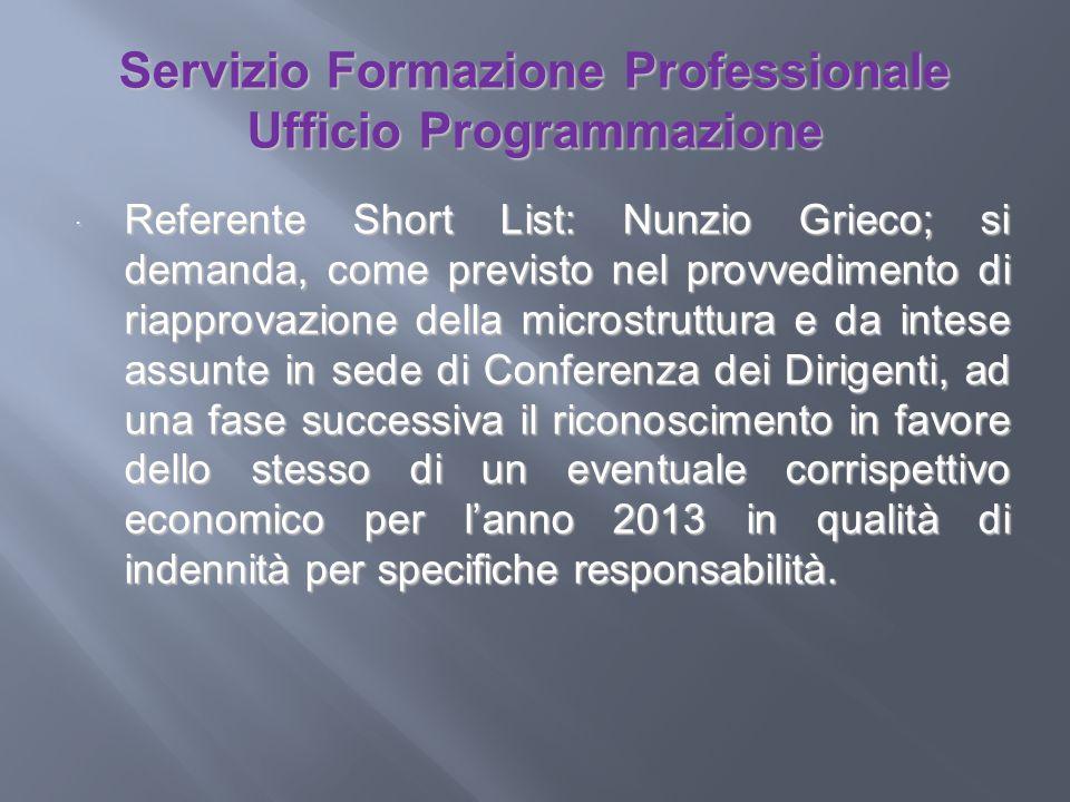 Servizio Formazione Professionale Ufficio Programmazione