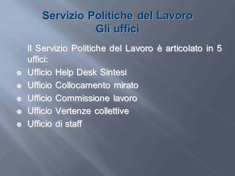 Servizio Politiche del Lavoro Gli uffici