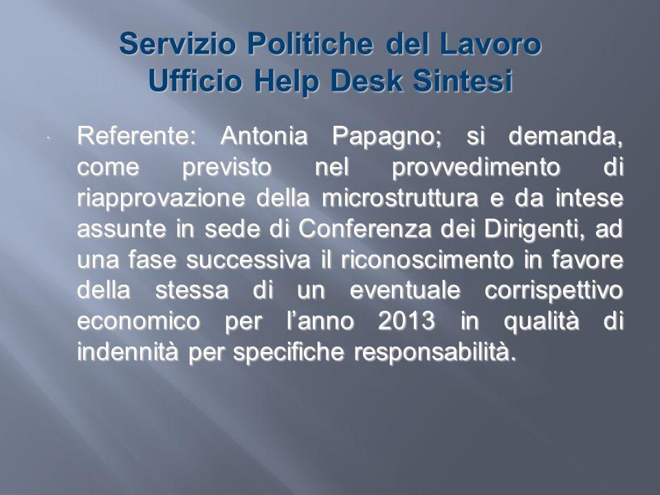 Servizio Politiche del Lavoro Ufficio Help Desk Sintesi