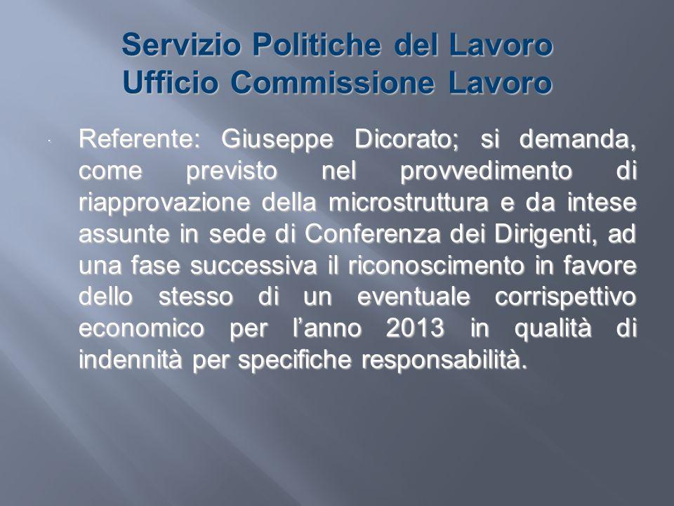 Servizio Politiche del Lavoro Ufficio Commissione Lavoro