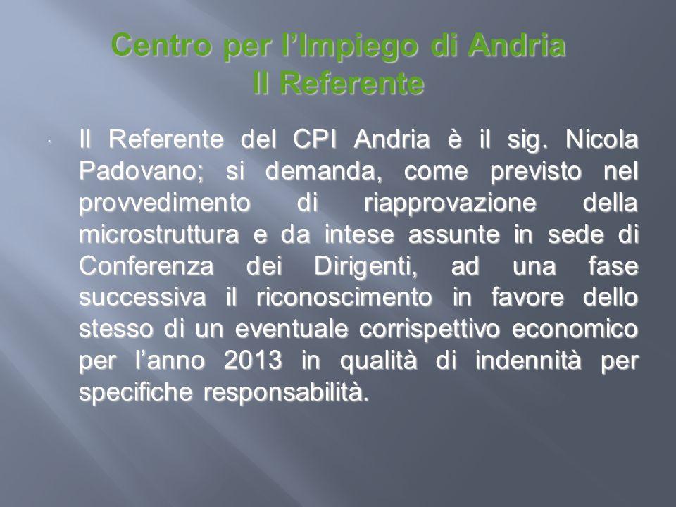 Centro per l'Impiego di Andria Il Referente