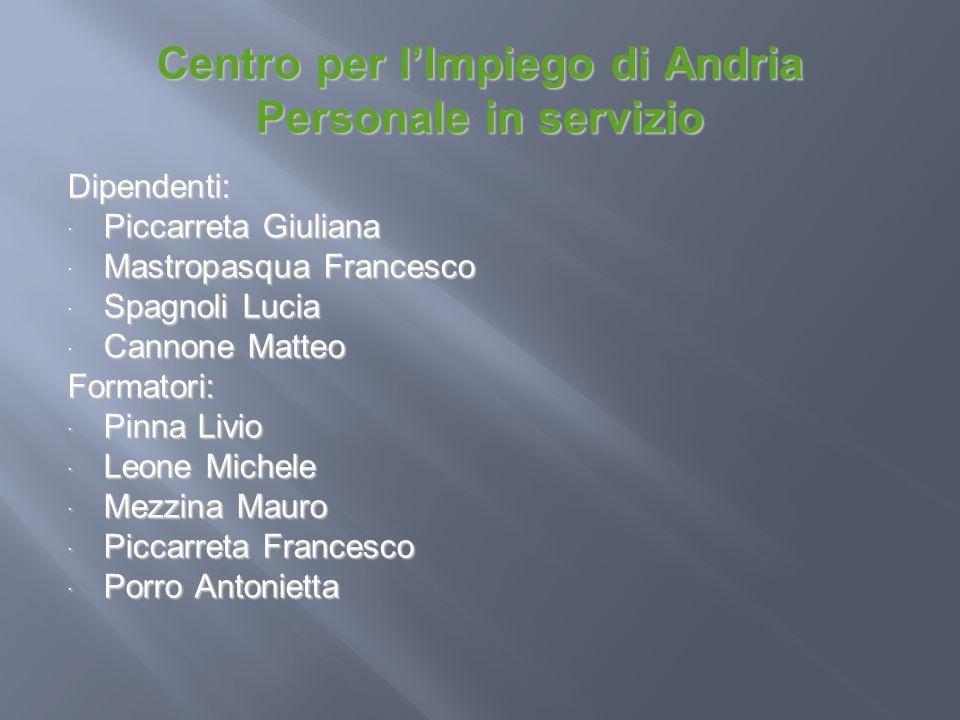 Centro per l'Impiego di Andria Personale in servizio