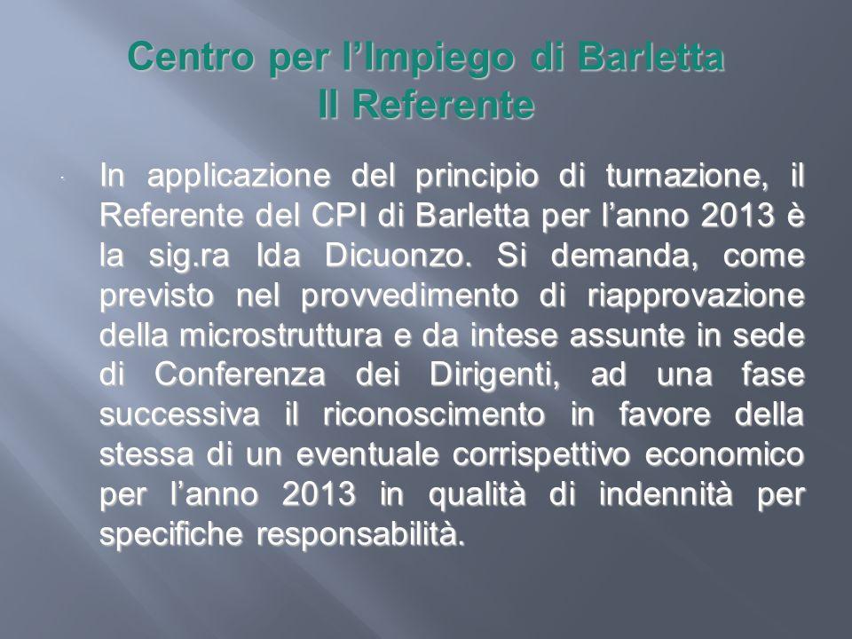 Centro per l'Impiego di Barletta Il Referente