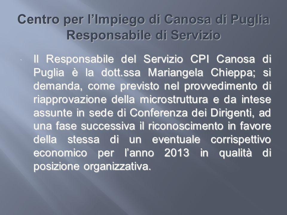 Centro per l'Impiego di Canosa di Puglia Responsabile di Servizio