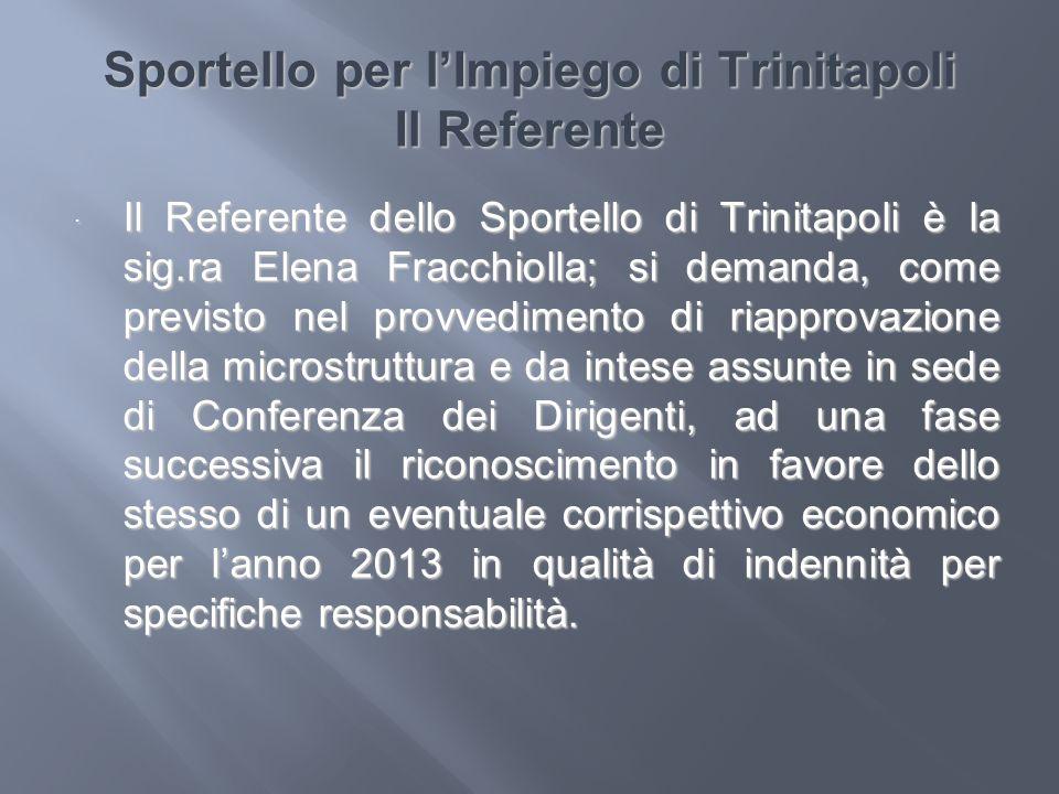 Sportello per l'Impiego di Trinitapoli Il Referente