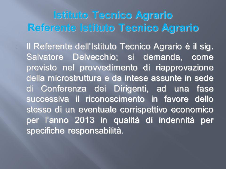 Istituto Tecnico Agrario Referente Istituto Tecnico Agrario