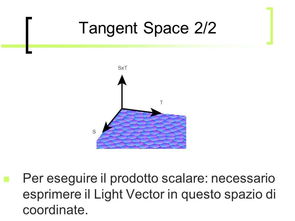 Tangent Space 2/2 SxT. S. T.