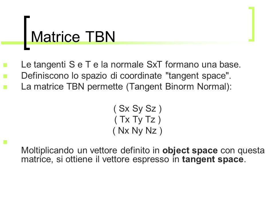 Matrice TBN Le tangenti S e T e la normale SxT formano una base.
