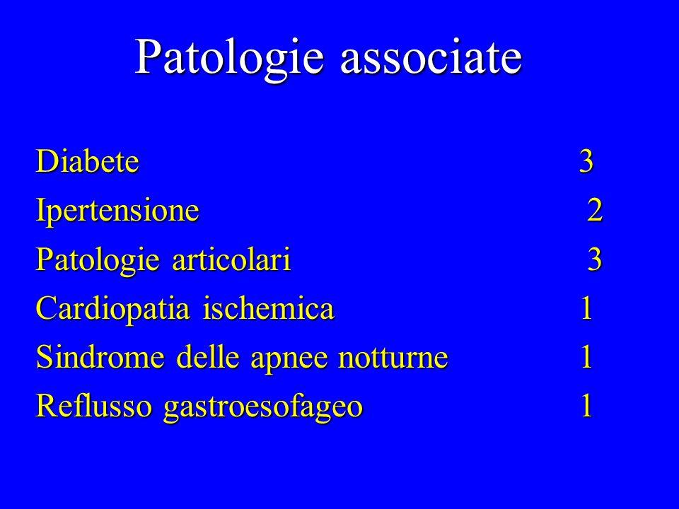 Patologie associate Diabete 3 Ipertensione 2 Patologie articolari 3