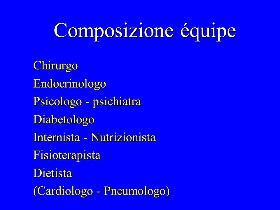 Composizione équipe Chirurgo Endocrinologo Psicologo - psichiatra