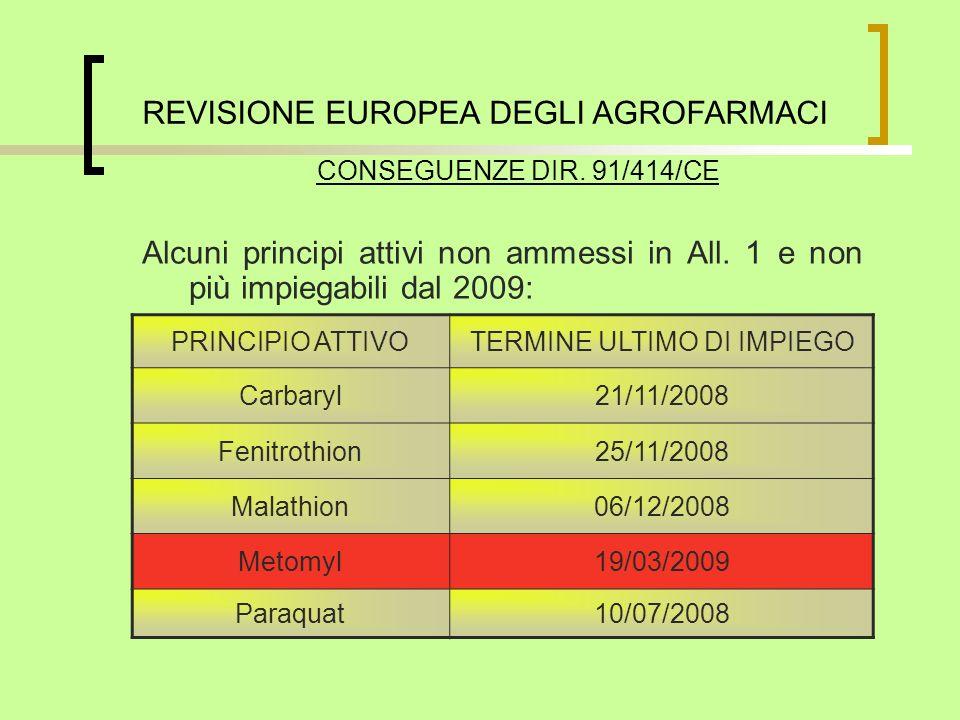 REVISIONE EUROPEA DEGLI AGROFARMACI