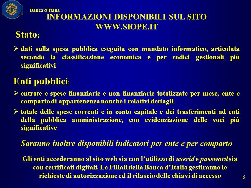 INFORMAZIONI DISPONIBILI SUL SITO WWW.SIOPE.IT