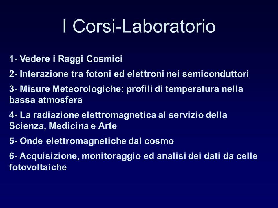 I Corsi-Laboratorio 1- Vedere i Raggi Cosmici