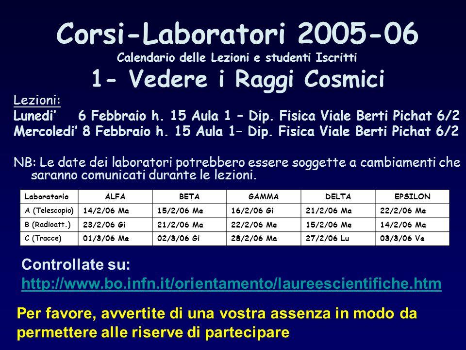 Calendario delle Lezioni e studenti Iscritti 1- Vedere i Raggi Cosmici