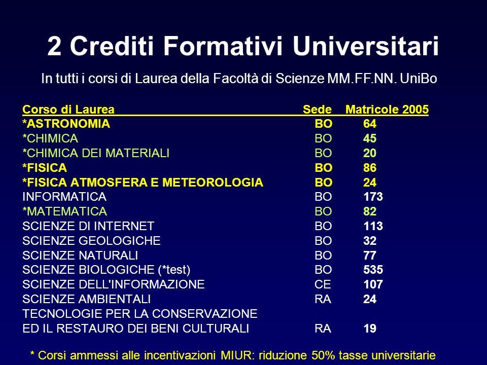 2 Crediti Formativi Universitari
