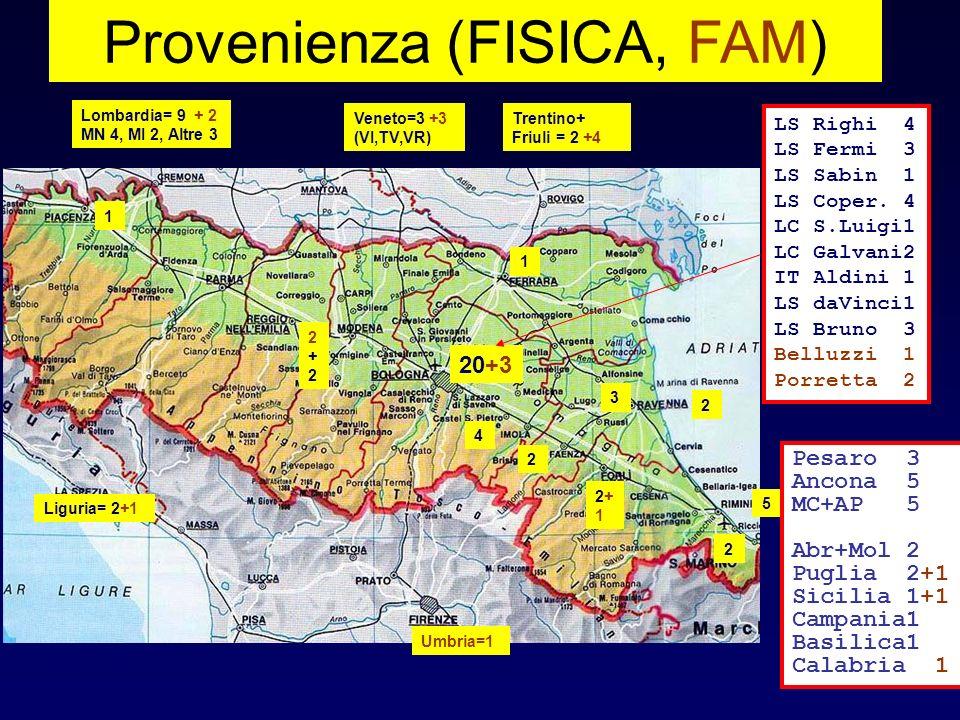 Provenienza (FISICA, FAM)