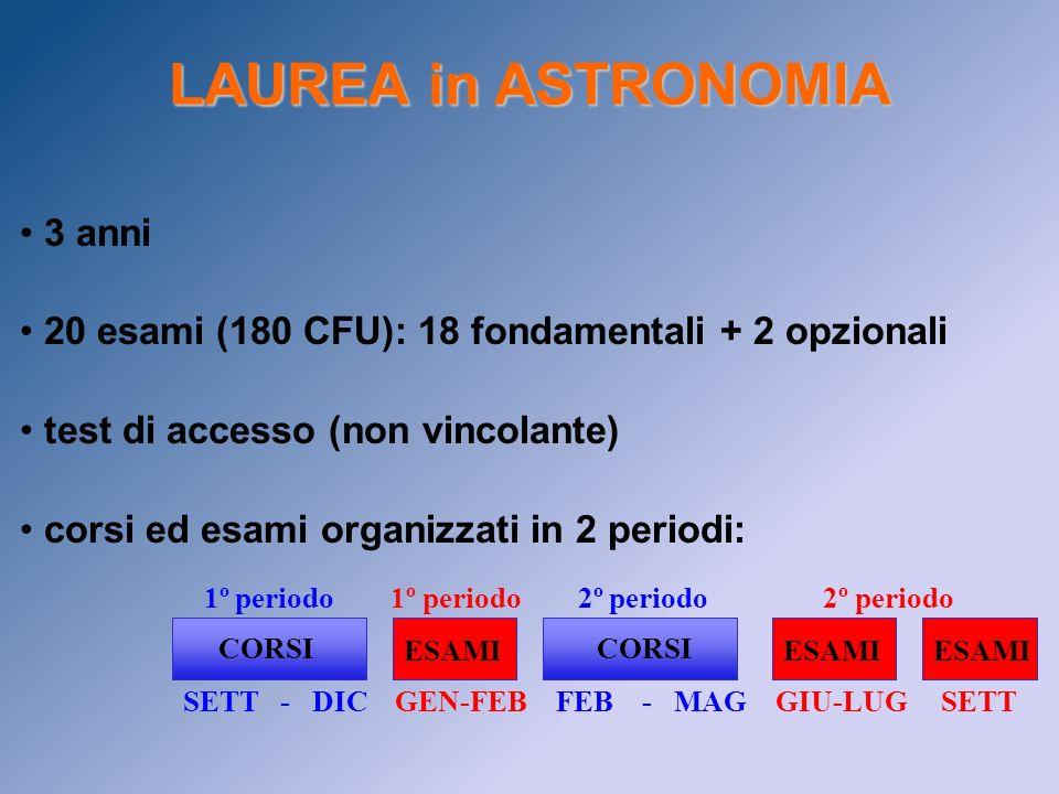 LAUREA in ASTRONOMIA 3 anni