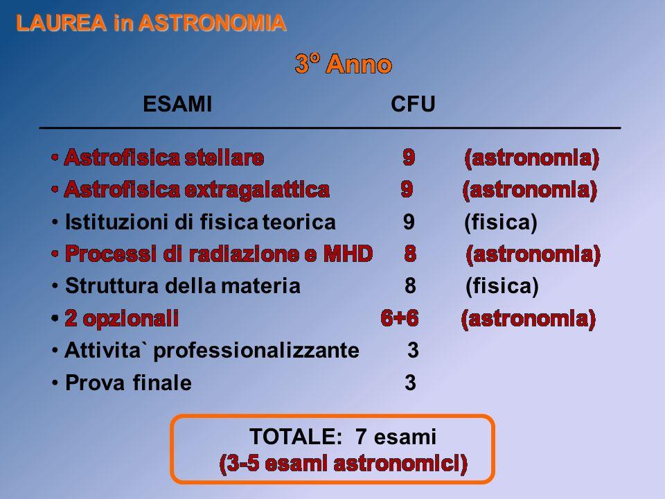 3o Anno LAUREA in ASTRONOMIA ESAMI CFU