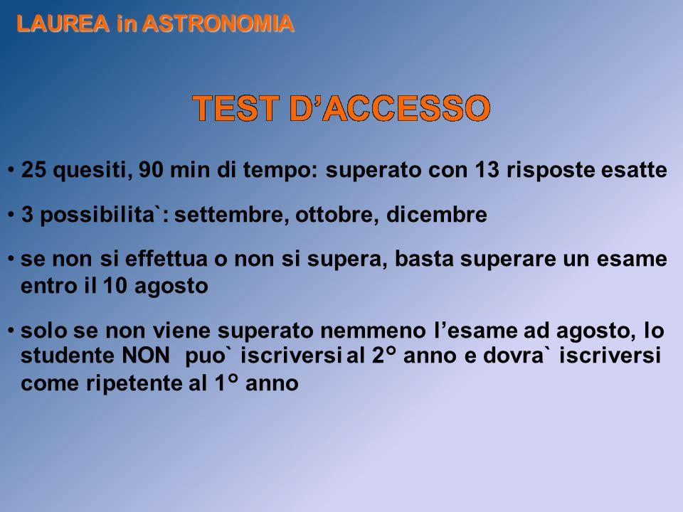 TEST D'ACCESSO LAUREA in ASTRONOMIA