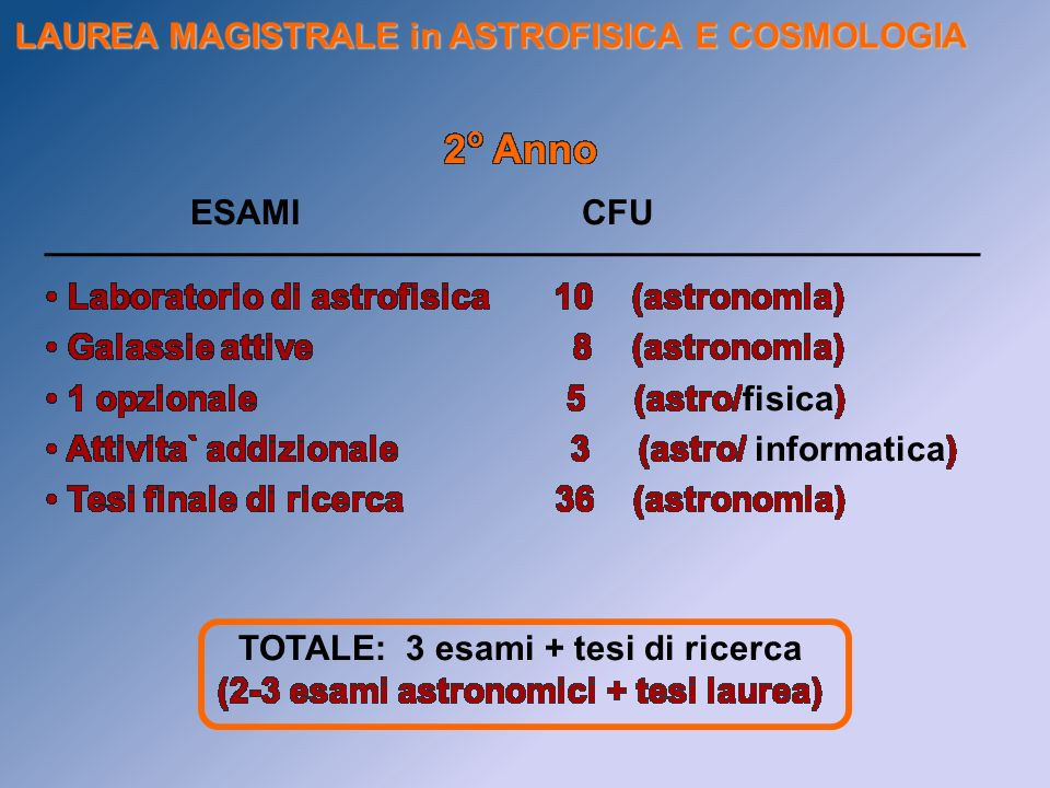 2o Anno LAUREA MAGISTRALE in ASTROFISICA E COSMOLOGIA ESAMI CFU