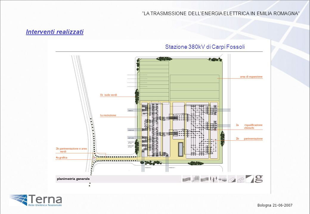LA TRASMISSIONE DELL'ENERGIA ELETTRICA IN EMILIA ROMAGNA