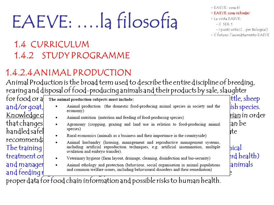 EAEVE: ….la filosofia 1.4 CURRICULUM 1.4.2 STUDY PROGRAMME