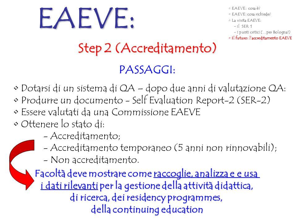 EAEVE: Step 2 (Accreditamento) PASSAGGI: