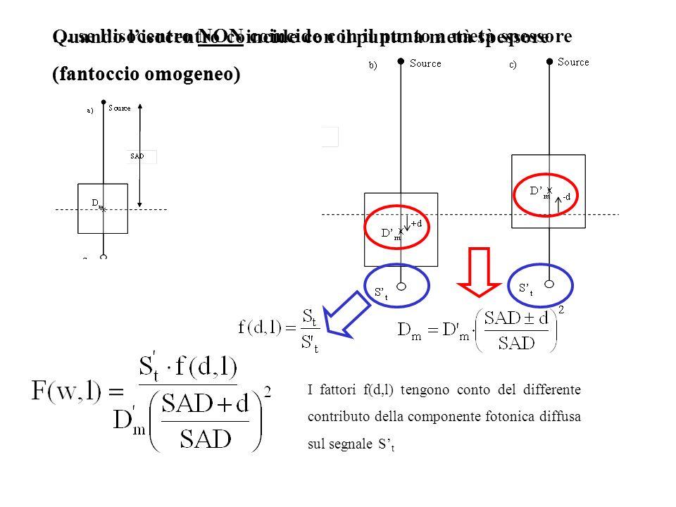 … se l'isocentro NON coincide con il punto a metà spessore