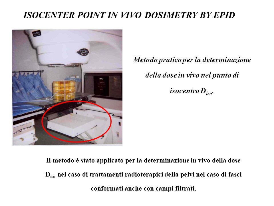 ISOCENTER POINT IN VIVO DOSIMETRY BY EPID
