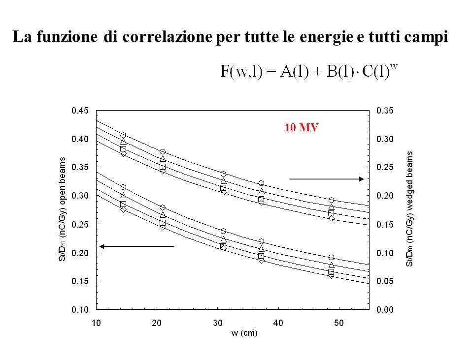 La funzione di correlazione per tutte le energie e tutti campi