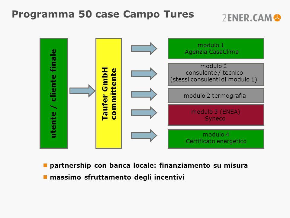 Programma 50 case Campo Tures