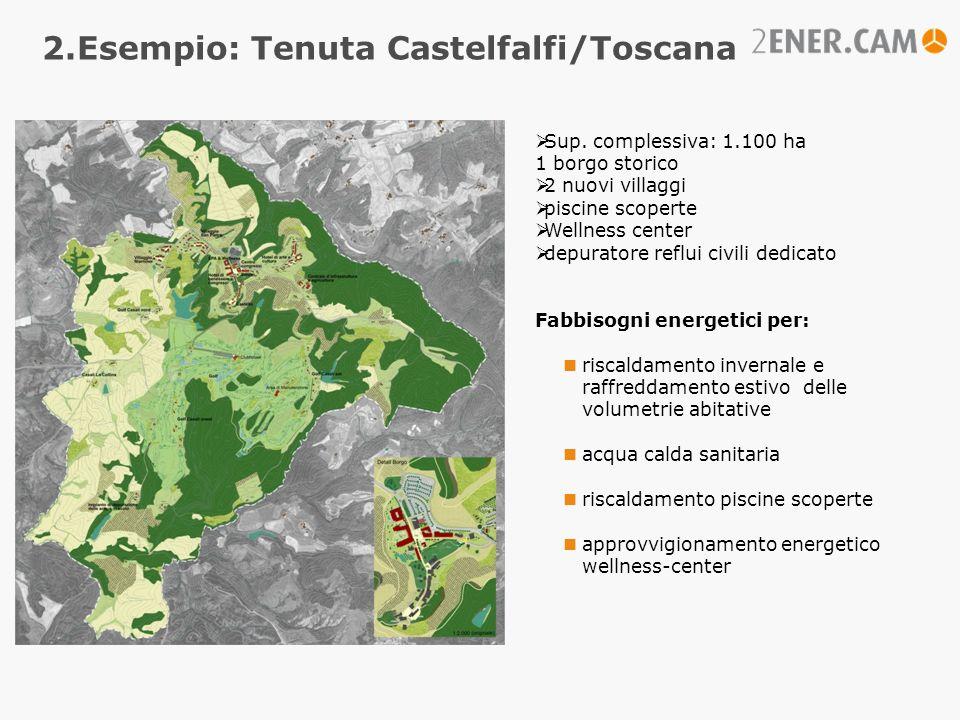 2.Esempio: Tenuta Castelfalfi/Toscana
