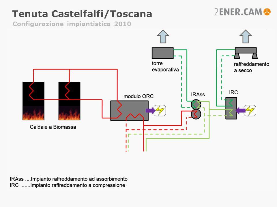 Tenuta Castelfalfi/Toscana